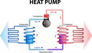 Heat Pump diagram
