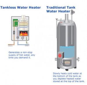 Water Heaters Tankless Vs Traditional Rainaldi Home